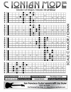C Ionian Mode Guitar Scale Patterns