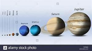 Solar System Size Comparison | www.pixshark.com - Images ...