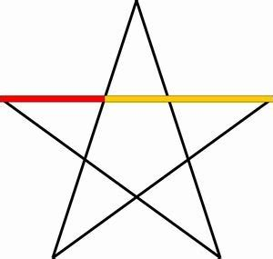 numerologie im goldenen schnitt