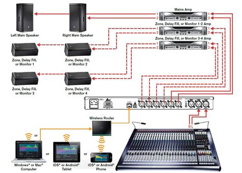 Dbx Crossover Wiring Diagram dbx driverack venu360 3x6 loudspeaker management system