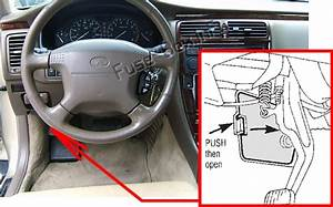 Fuse Box Diagram Infiniti Q45  Y33  1996