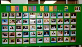 Middle School Bulletin Board Ideas