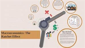 Macroeconomics  The Ratchet Effect By Prezi User On Prezi