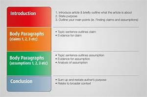 Parts Of A Persuasive Essay Argument Analysis Paragraph Structure Introduction 1