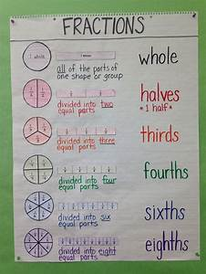 The 25  Best Math Charts Ideas On Pinterest