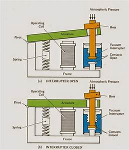 Electrical And Electronics Engineering  High Voltage