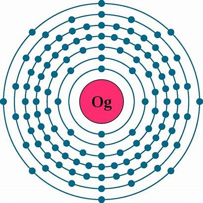 Uranium Oganesson Electron Configuration Atom Element Diagram