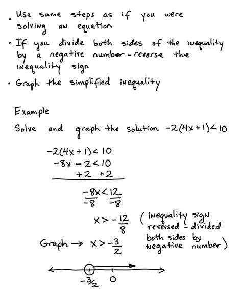solve linear inequalities algebra test helper