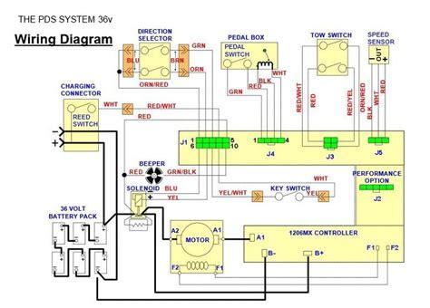 Electric Ezgo Golf Cart Wiring Diagrams
