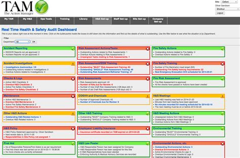 Safety Dashboard Template by Tam Health And Safety Software 3 Months Free Trial