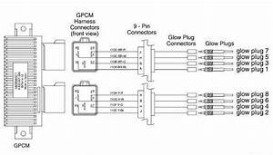 Glow Plug Circuit Error Code - Gpr