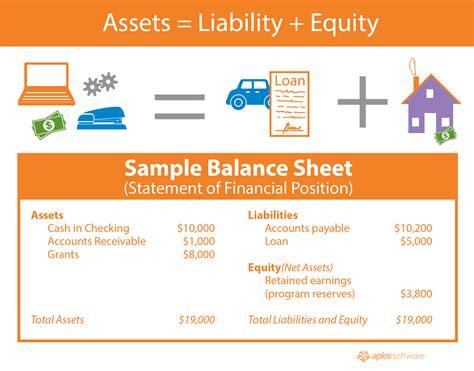 what are nonprofit financial statements aplos academy