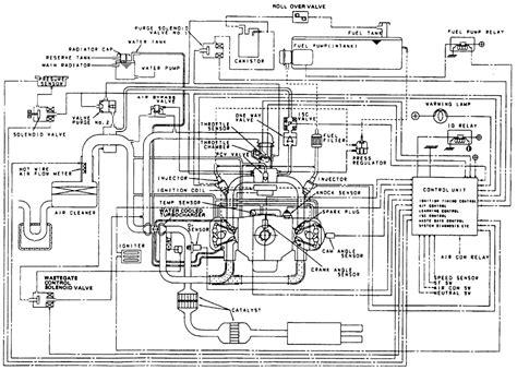 Subaru Engine Wireing Diagram by 2017 Subaru 2 0 Engine Diagram Downloaddescargar