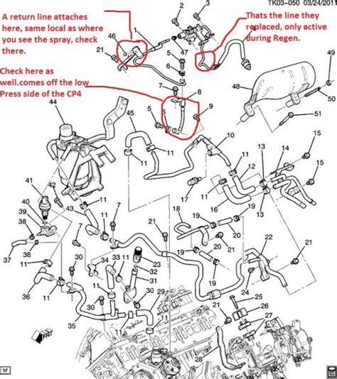 2006 Duramax Diesel Engine Diagram by Spraying Diesel Fuel From Passenger Side Of Engine Page