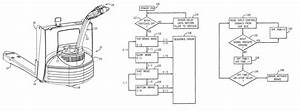 Patent Us7025157 - Pallet Truck Tiller Arm With Angle Detector For Speed Select