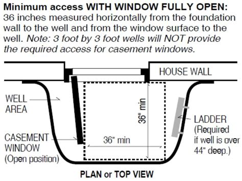 Fha Bedroom Window Height Requirements by How To Install An Egress Window Well Search For