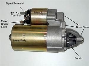 1997 F150 Starter Diagram