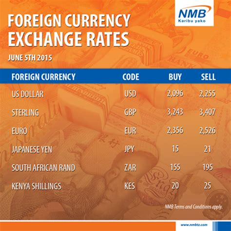 foreign currency trading kitomari banking finance foreign currency exchange