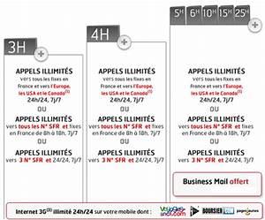 Forfait Telephone Pro : forfait illimythics pro 4h avec un engagement de 24 mois par sfr ~ Medecine-chirurgie-esthetiques.com Avis de Voitures