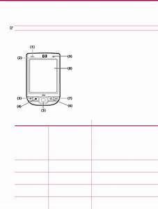 Hp Ipaq Product Guide I Paq 100 Classic Handheld Series