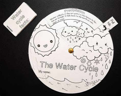 water cycle wheel printable guest hollow store