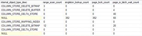sql server  columnstore index enhancements system