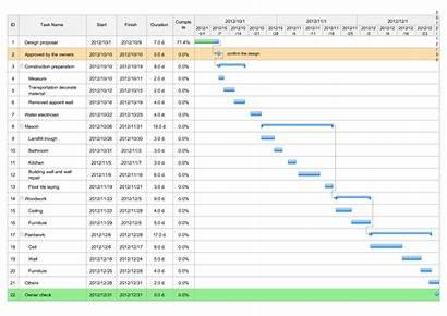 Gantt Chart Template Word Project Interior Templates