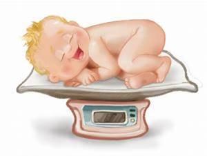 Gewicht Berechnen Baby : gewicht baby checklisten zur beruhigung babywelt as ~ Themetempest.com Abrechnung