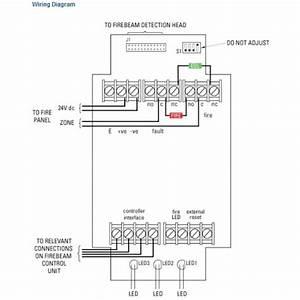 Protec 3000  Firebeam40 Optical Beam Smoke Detector