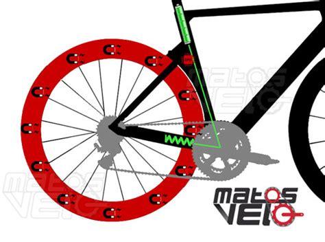 la roue 233 lectromagn 233 tique possible en th 233 orie bien moins en pratique matos v 233 lo actualit 233 s