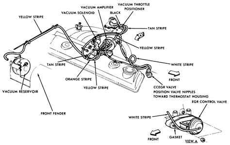 2009 Dodge Caliber Engine Diagram by Dodge Caliber 2009 Fuel System Diagram Auto Electrical