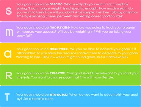 smart goal setting is it time for your goals to get a fresh perspective