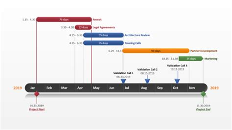 gantt chart  powerpoint  template