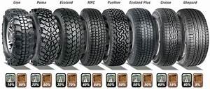 Generation 4x4 La Ricamarie : comment choisir ses pneus 4x4 generation 4x4 magazine ~ Gottalentnigeria.com Avis de Voitures