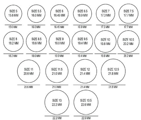 Ring Sizing Template by Ring Size Conversion Letters To Numbers Letter