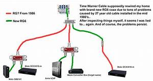Time Warner Cable Wiring Diagram