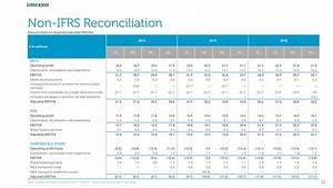 InterXion Holding N.V. 2016 Q4 - Results - Earnings Call ...