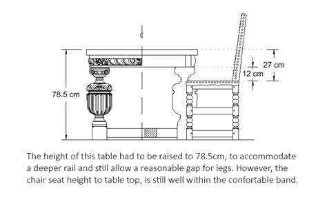 ideal dining table  chair height
