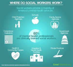 What Do Social Workers