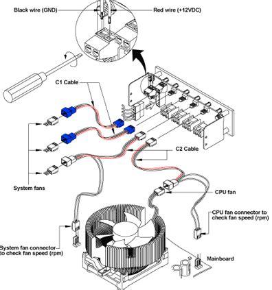 zm mfc multi fan speed controller