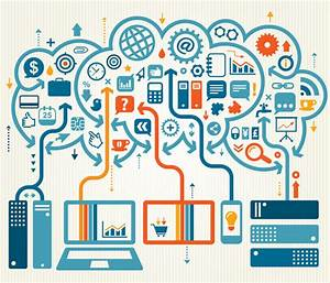 The Internet of Things in 5 questions