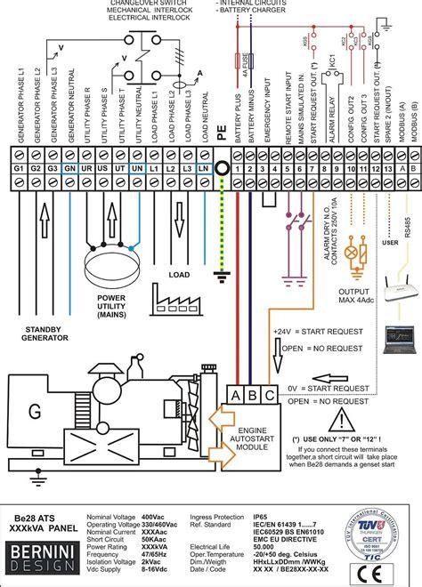 Generac Manual Transfer Switch Wiring Diagram Download