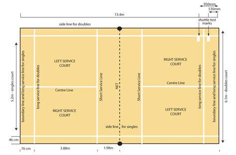 court dimensions badminton court dimensions measurements sportscourtdimensions com