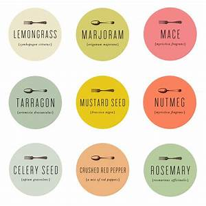 best 25 spice labels ideas on pinterest spice jar With kitchen colors with white cabinets with how to print on round sticker labels