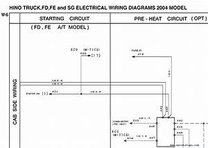 Hino Trucks Fd  Fe And Sg Series 2004 Year Workshop Manual Pdf