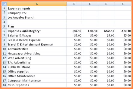sales  expenses spreadsheet excel spreadsheets group