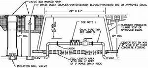 31 Sprinkler Backflow Preventer Diagram