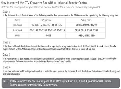 Pdf Ge Remote Codes 24944 V3