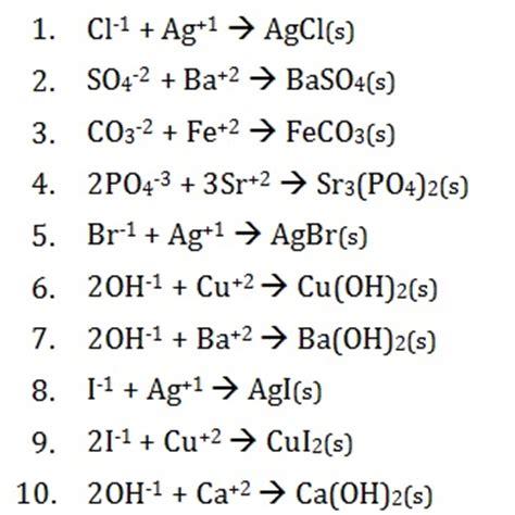 ionic salt l recall net ionic equation lab ap chemistry