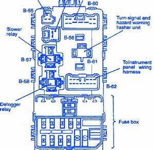 Sylvan Pontoon 2008 Main Fuse Box  Block Circuit Breaker